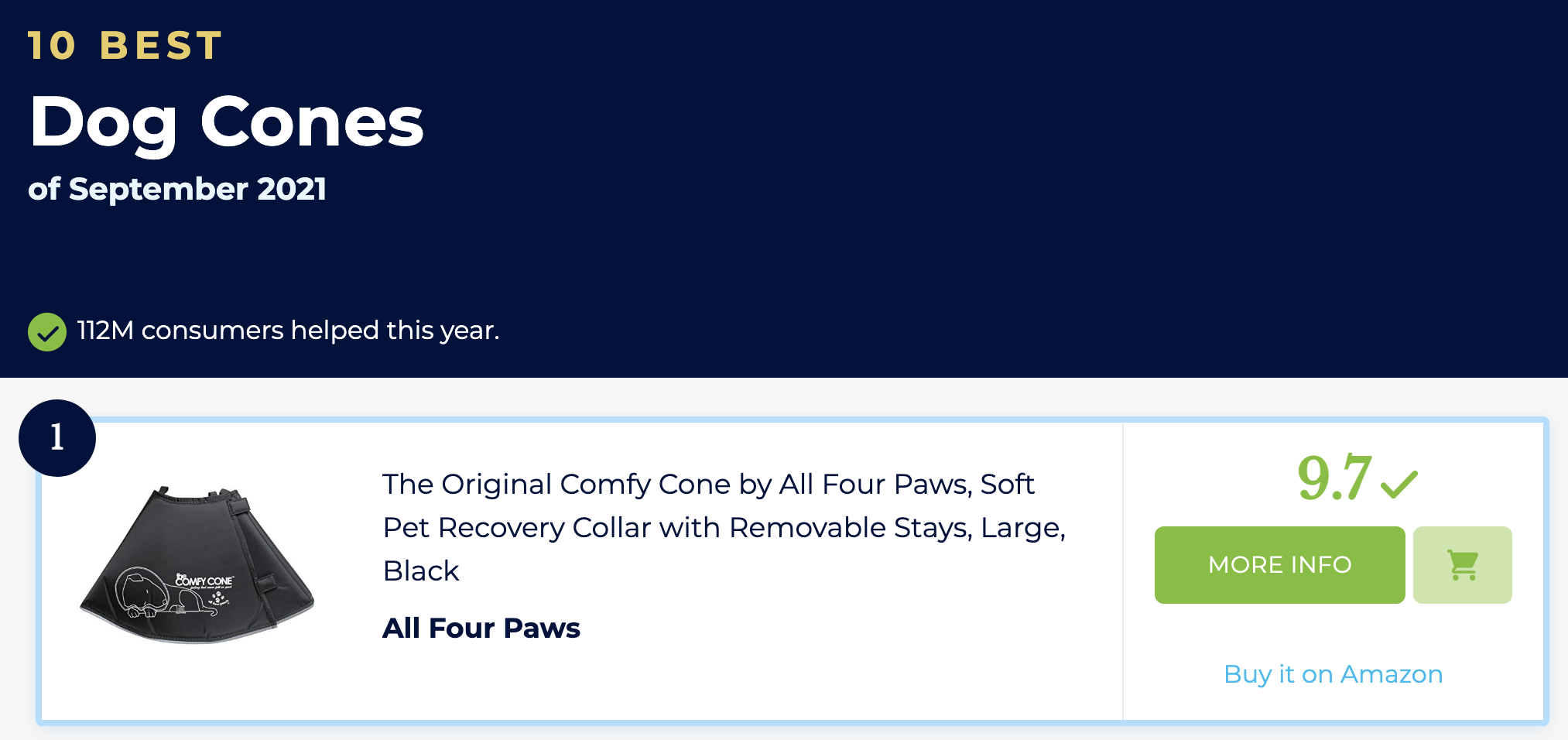 BestReviews.Guide Gives the Comfy Cone a Great Review!